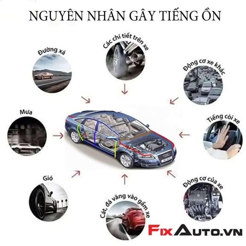 FixAuto Huế