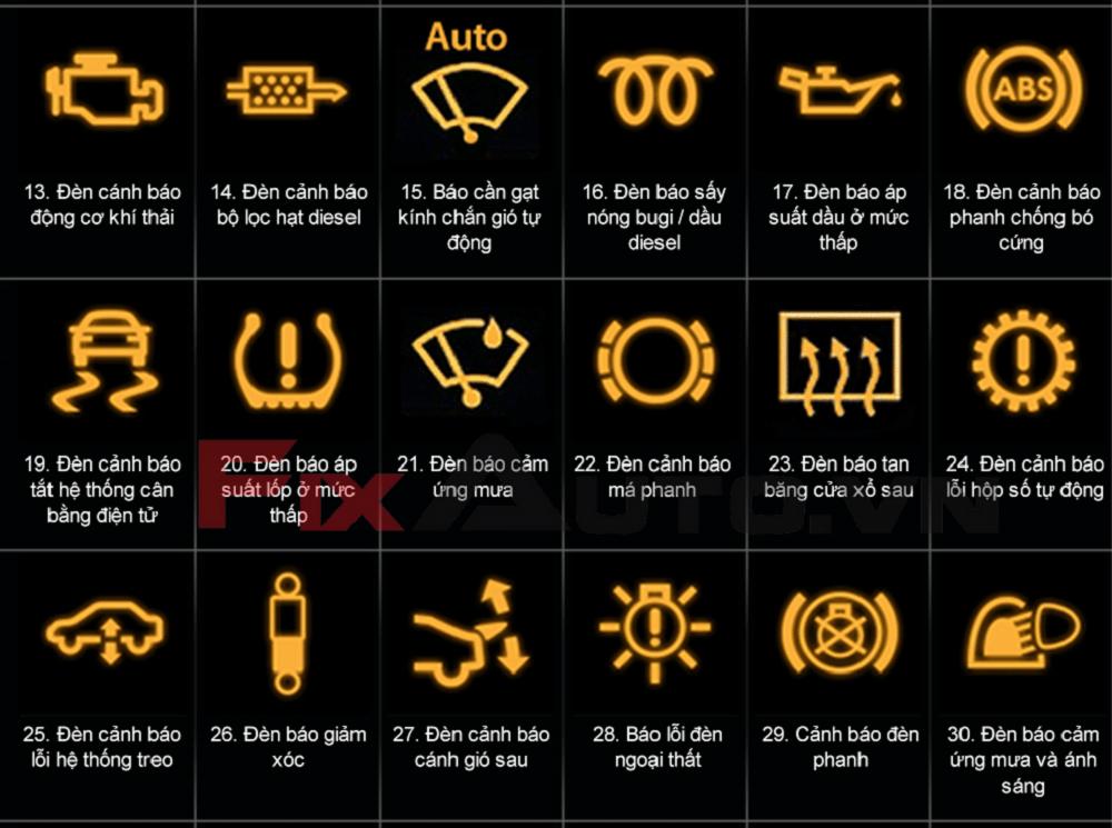 Đèn báo lỗi ô tô