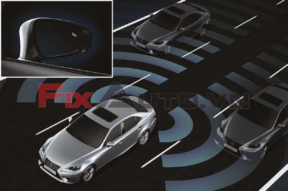 hệ thống tránh điểm mù ô tô